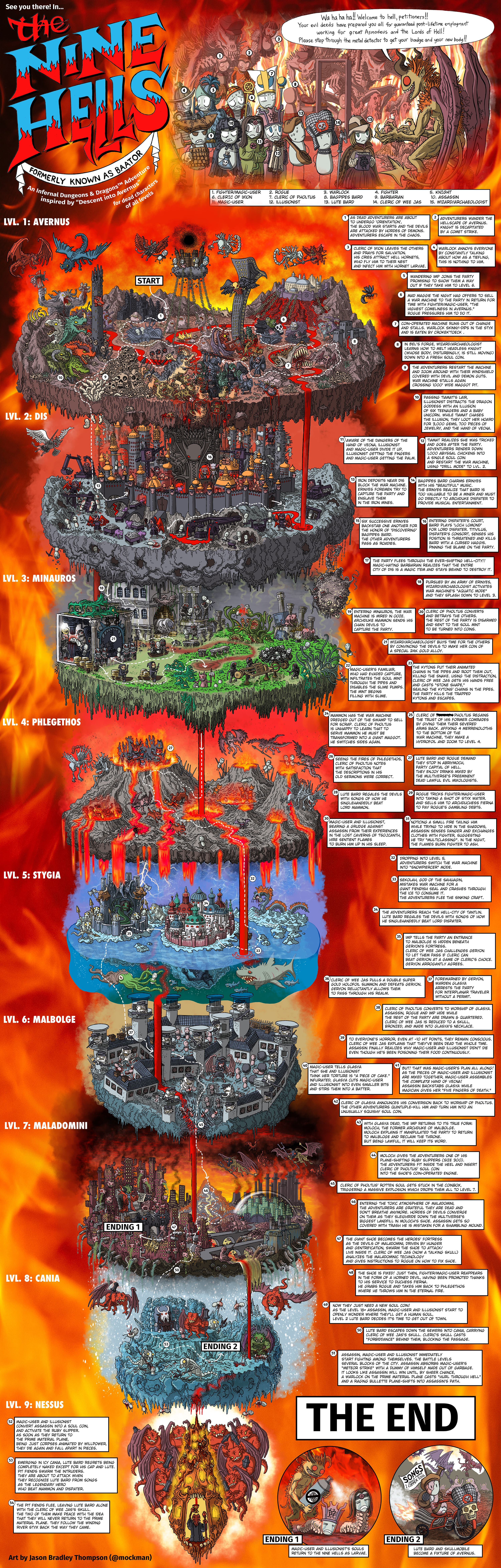 jason thompson nine hells map Una sagace Mappa dei Nove Inferi - by Jason Thompson Dragon+ #28 (2019-10) © Wizards of the Coast