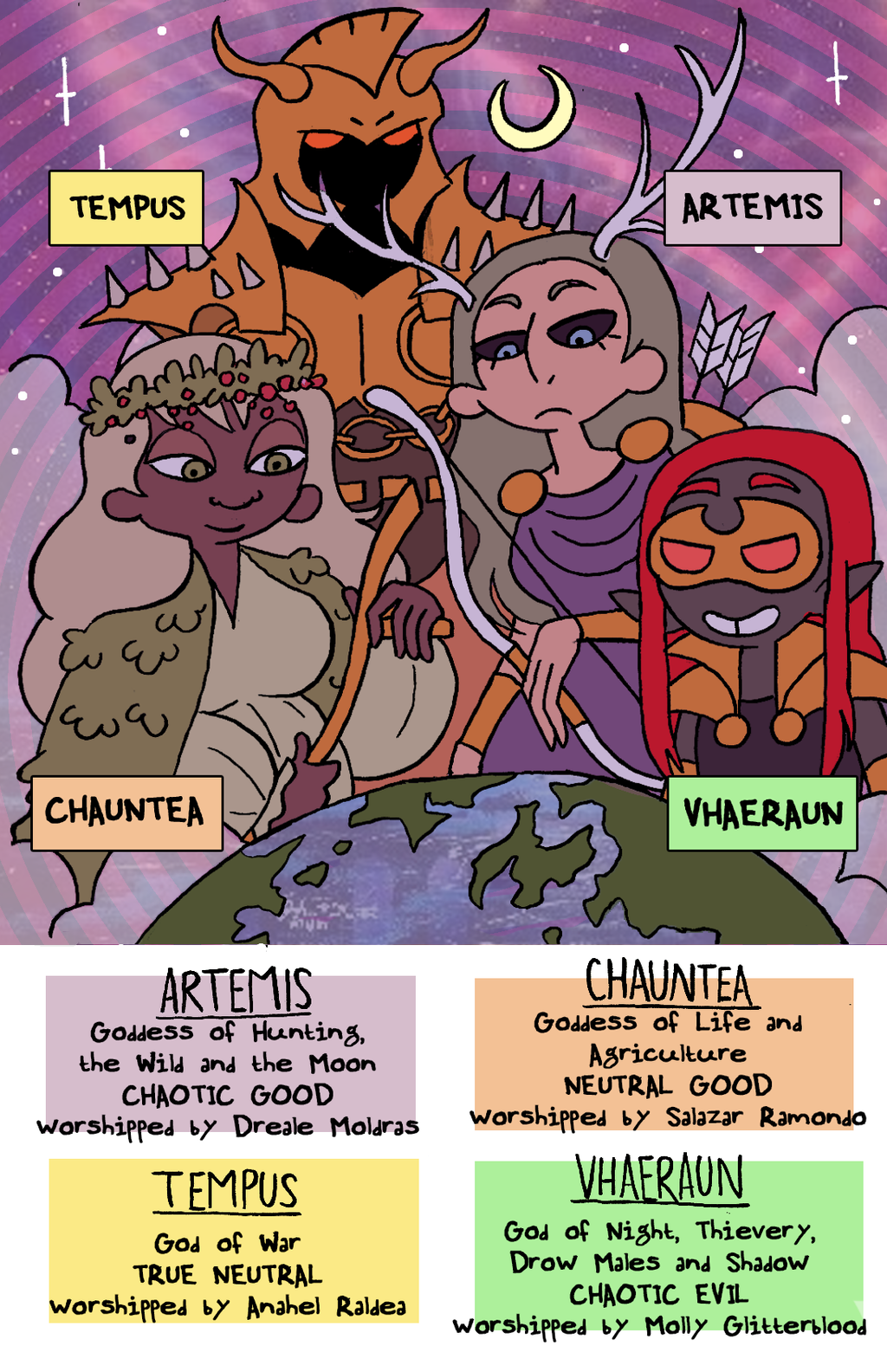 "zal001 ""Meet our Gods"", Artemis, Tempus, Chauntea e Vhaeraun - by Austin ""Zal"" Forbes www.deviantart.com/zal001 (2018) © dell'autore tutti i diritti riservati"