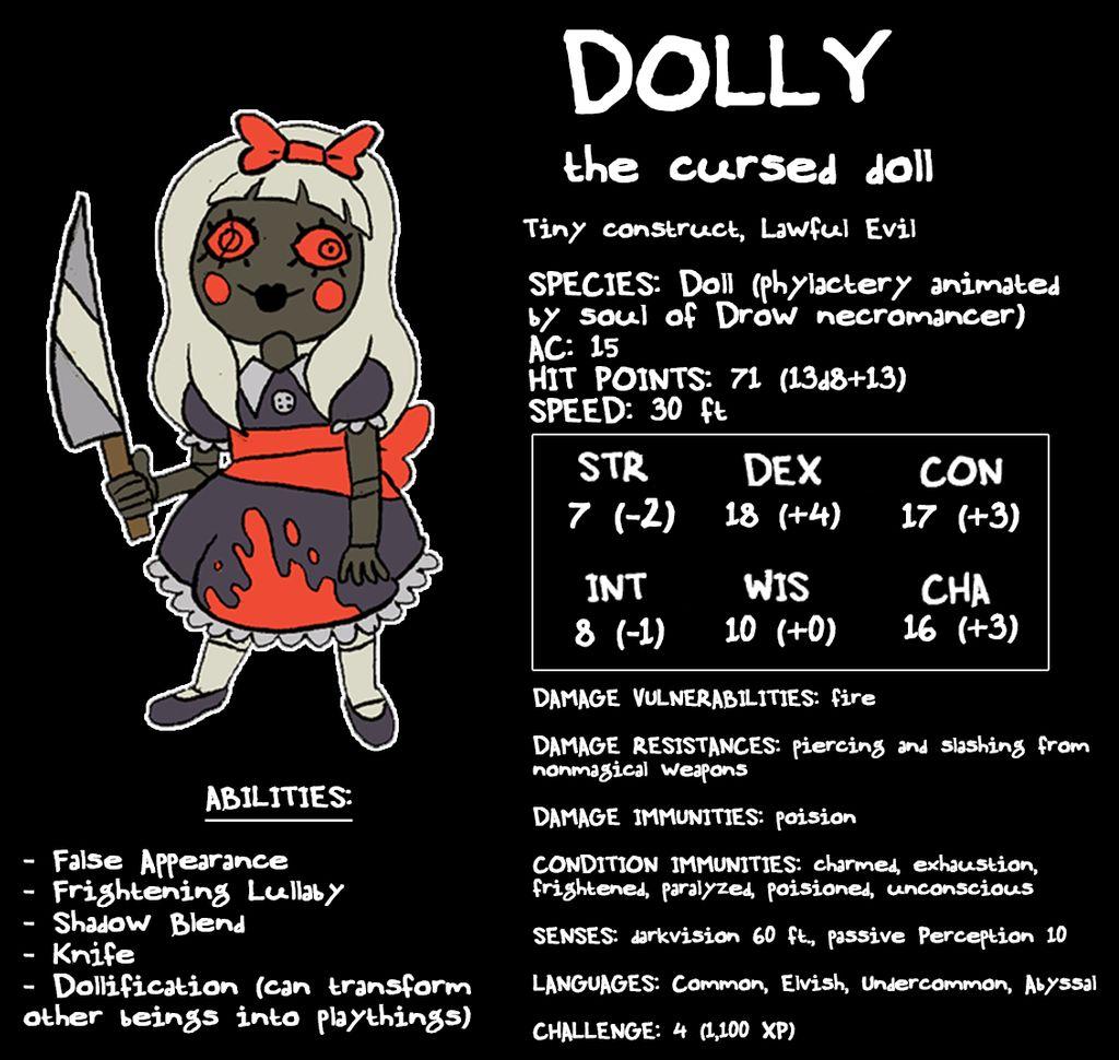 """zal001 """"The Eldritch Manor: Dolly"""" - by Austin """"Zal"""" Forbes www.deviantart.com/zal001 (2018) © dell'autore tutti i diritti riservati"""