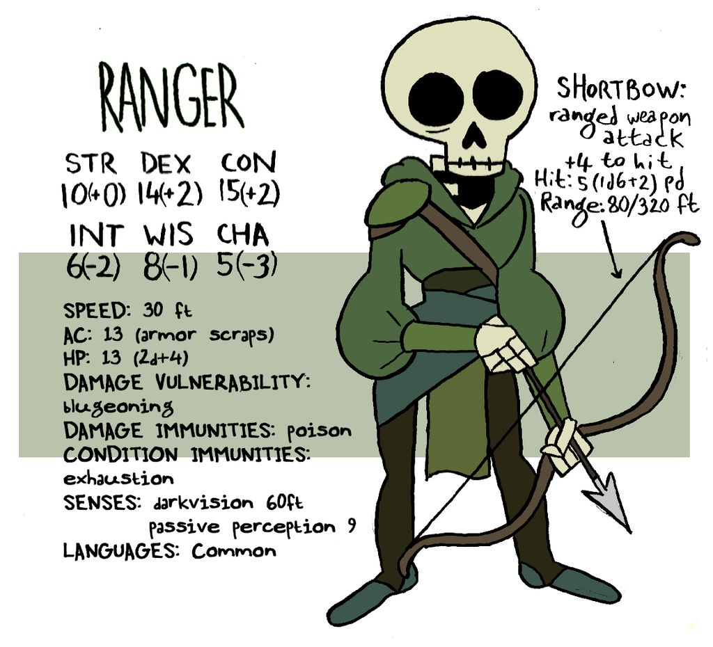 "zal001 ""Skeleton Ranger"" - by Austin ""Zal"" Forbes www.deviantart.com/zal001 (2018) © dell'autore tutti i diritti riservati"